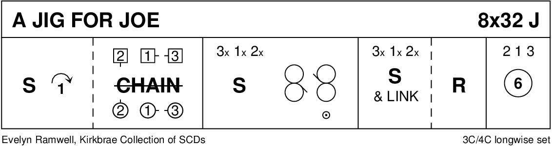 A Jig For Joe Keith Rose's Diagram