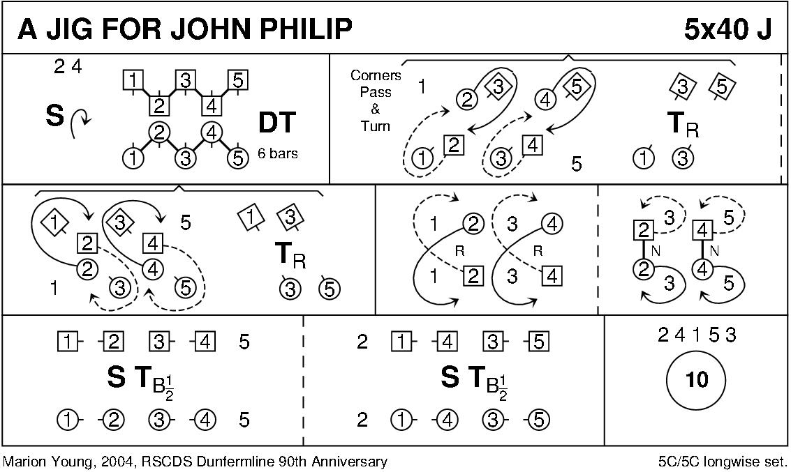 A Jig For John Philip Keith Rose's Diagram