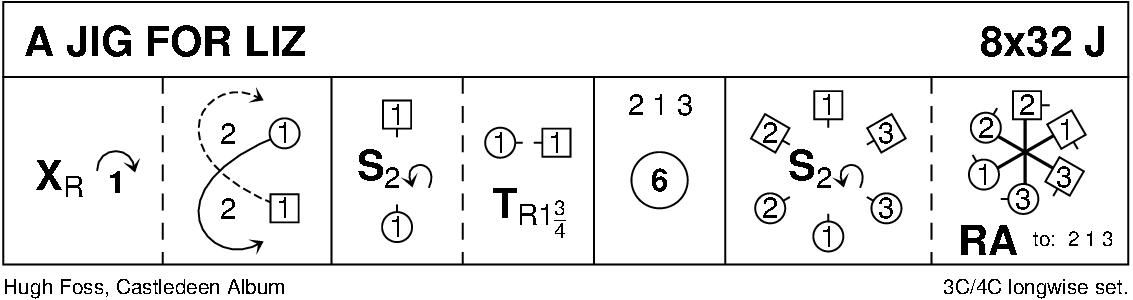 A Jig For Liz Keith Rose's Diagram