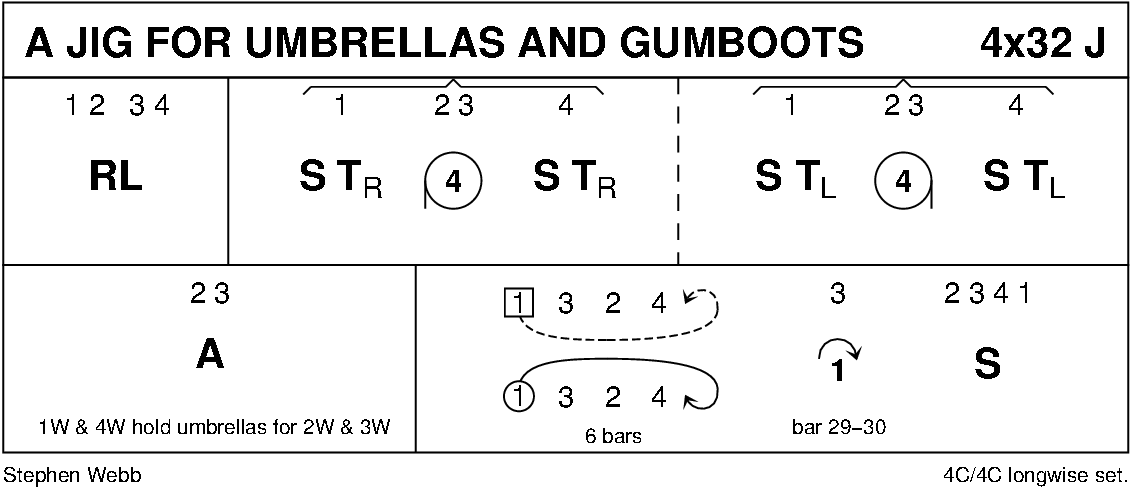 A Jig For Umbrellas And Gumboots Keith Rose's Diagram