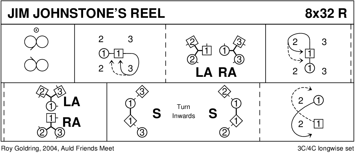 Jim Johnstone's Reel Keith Rose's Diagram