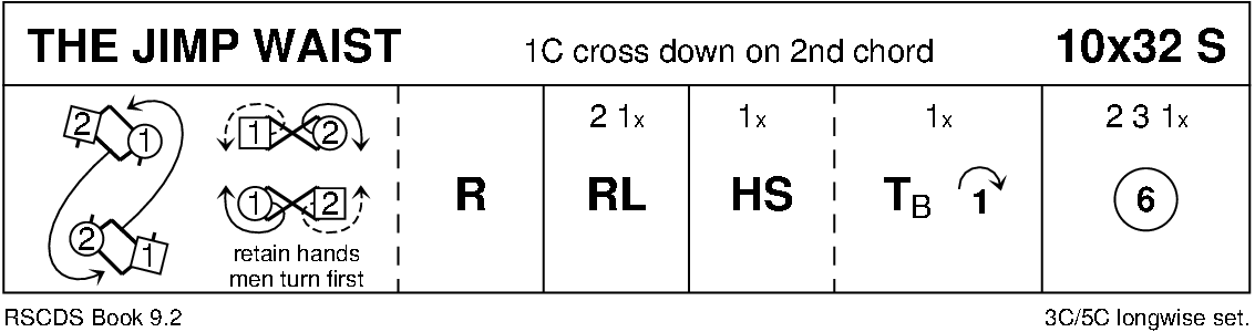 The Jimp Waist Keith Rose's Diagram
