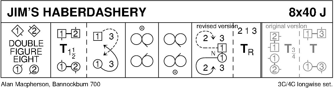 Jim's Haberdashery Keith Rose's Diagram