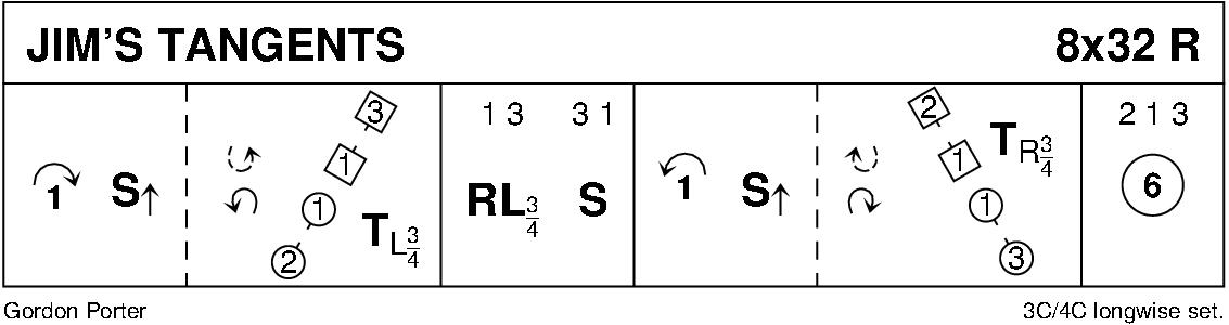 Jim's Tangents Keith Rose's Diagram