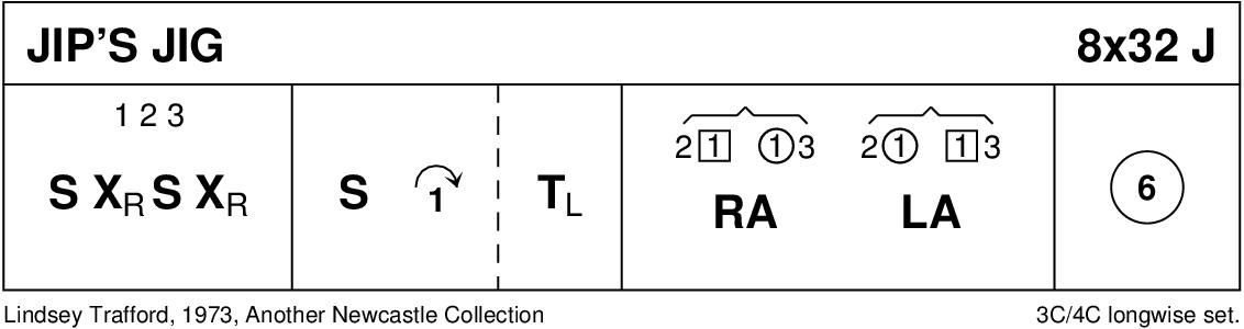 Jip's Jig Keith Rose's Diagram