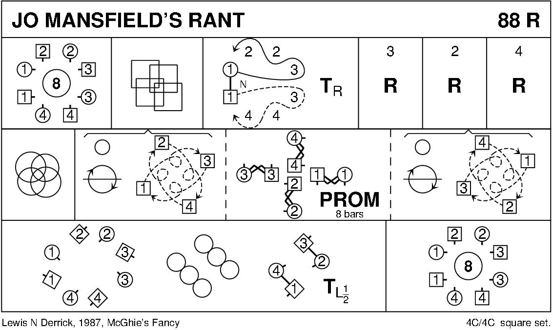 Jo Mansfield's Rant Keith Rose's Diagram