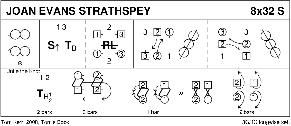 Joan Evans Strathspey Keith Rose's Diagram