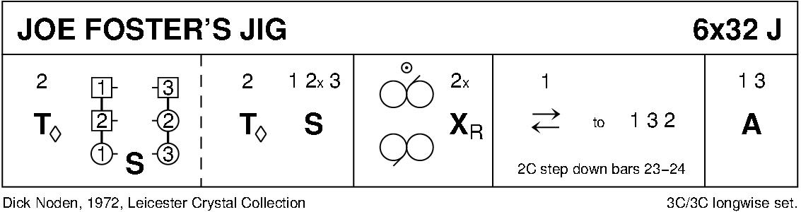 Joe Foster's Jig Keith Rose's Diagram