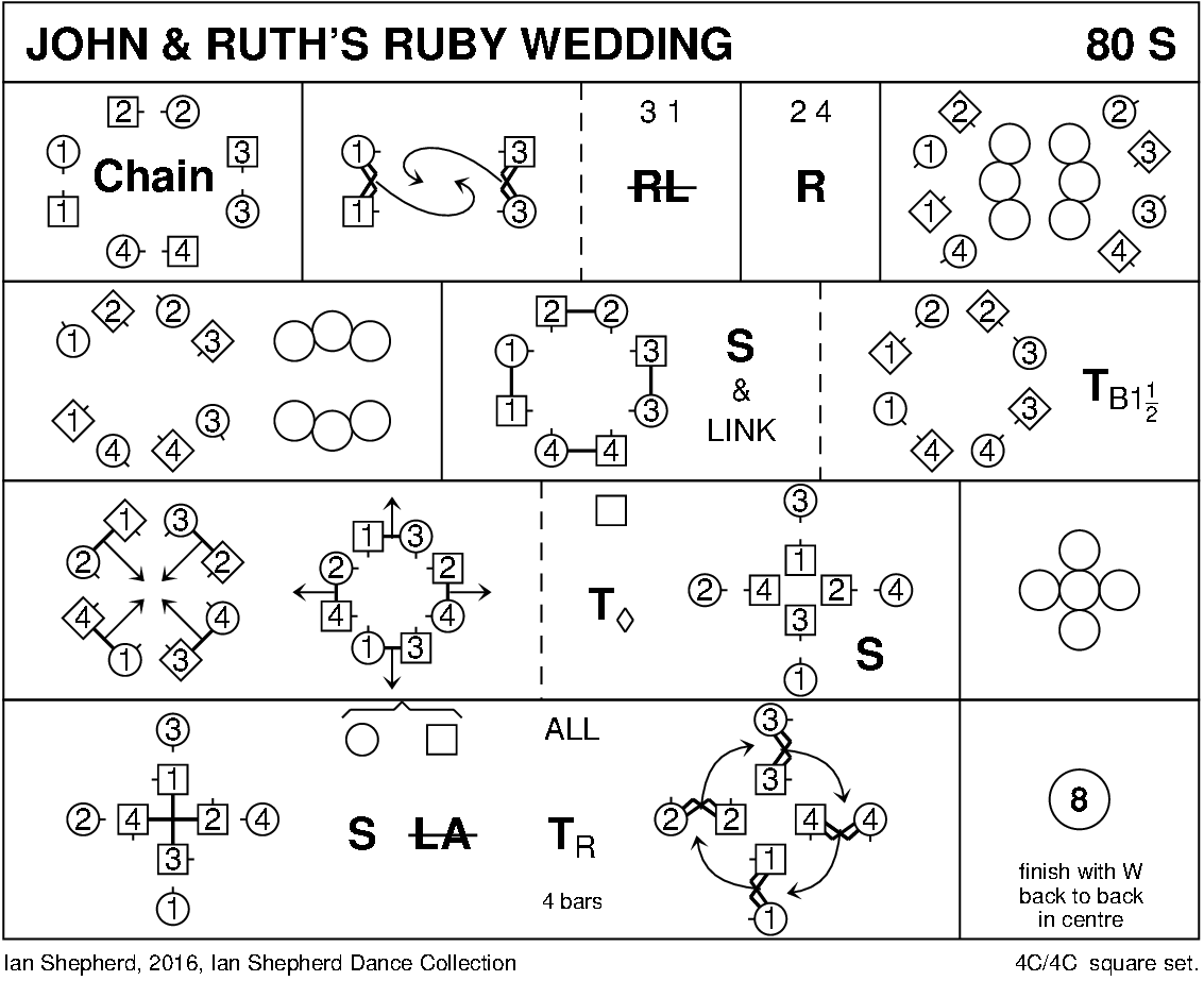 John And Ruth's Ruby Wedding Keith Rose's Diagram