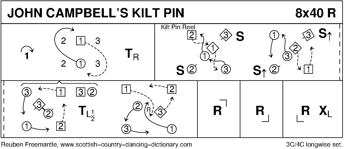 John Campbell's Kilt Pin Keith Rose's Diagram