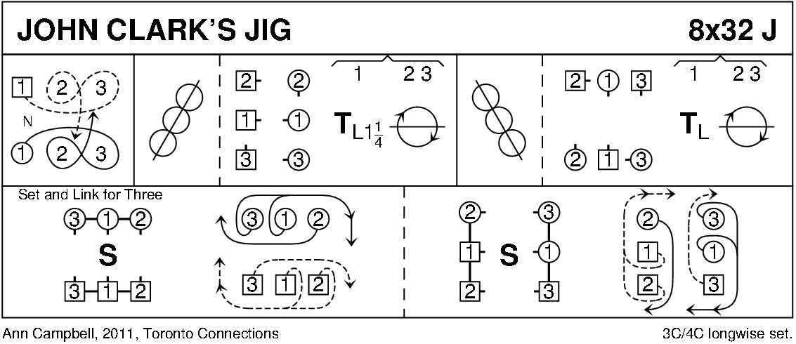 John Clark's Jig Keith Rose's Diagram
