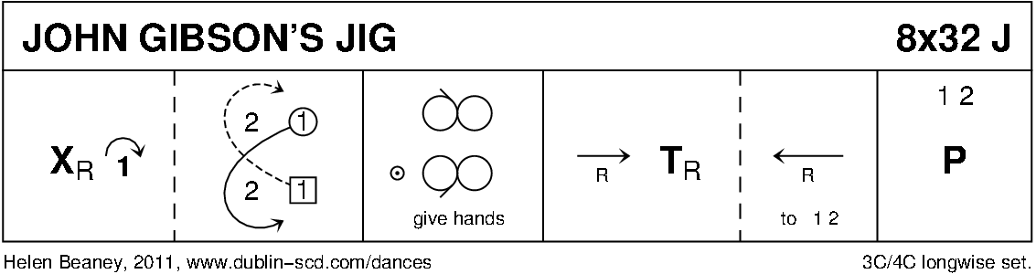 John Gibson's Jig Keith Rose's Diagram