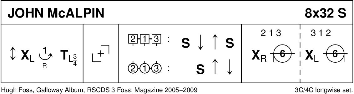 John McAlpin Keith Rose's Diagram