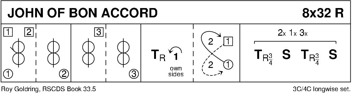 John Of Bon Accord Keith Rose's Diagram