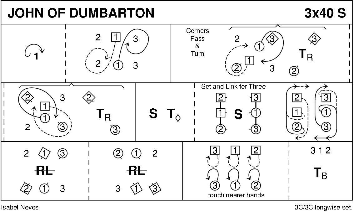 John Of Dumbarton Keith Rose's Diagram