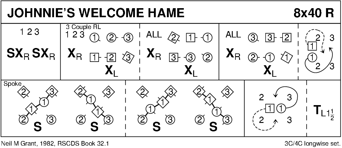 Johnnie's Welcome Hame Keith Rose's Diagram