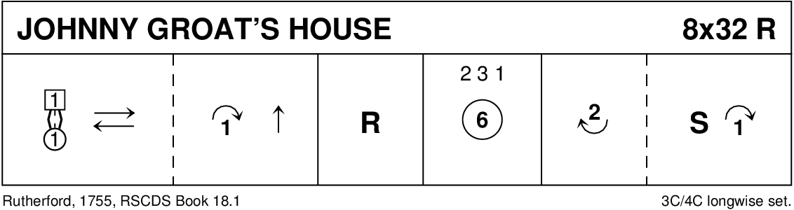 Johnny Groat's House Keith Rose's Diagram