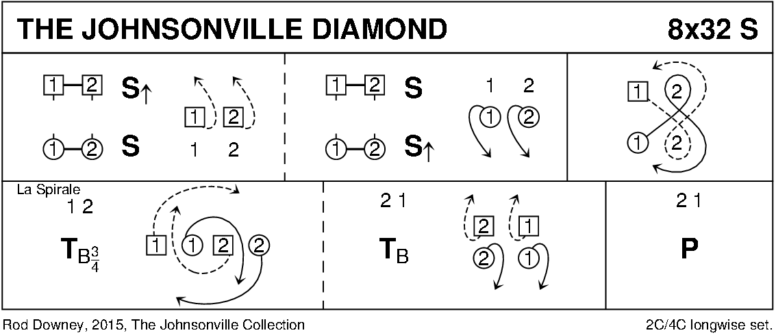 The Johnsonville Diamond Keith Rose's Diagram