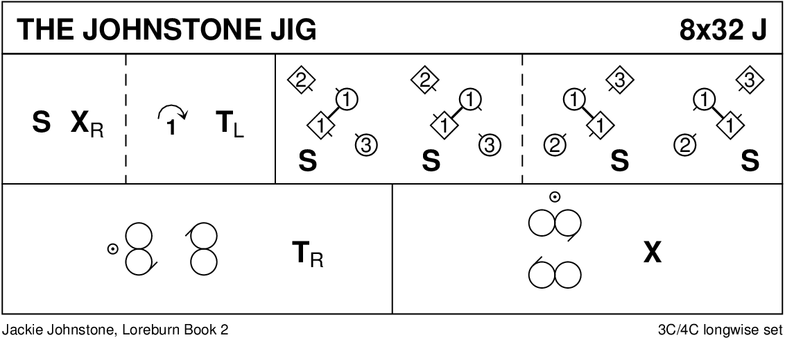 The Johnstone Jig Keith Rose's Diagram