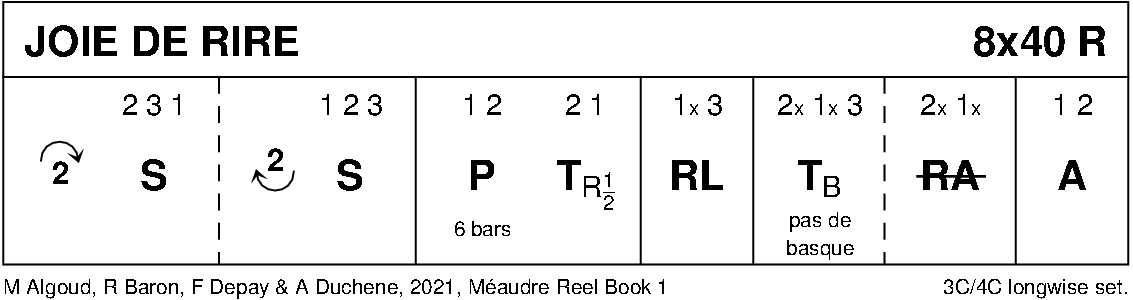 Joie De Rire Keith Rose's Diagram