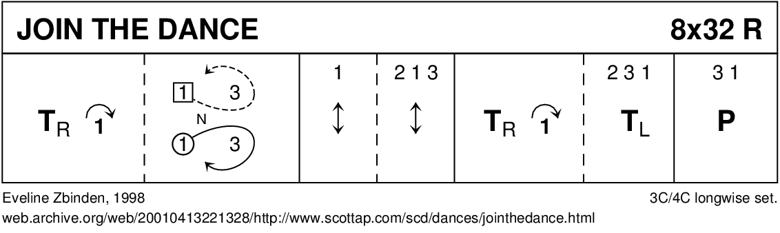 Join The Dance Keith Rose's Diagram