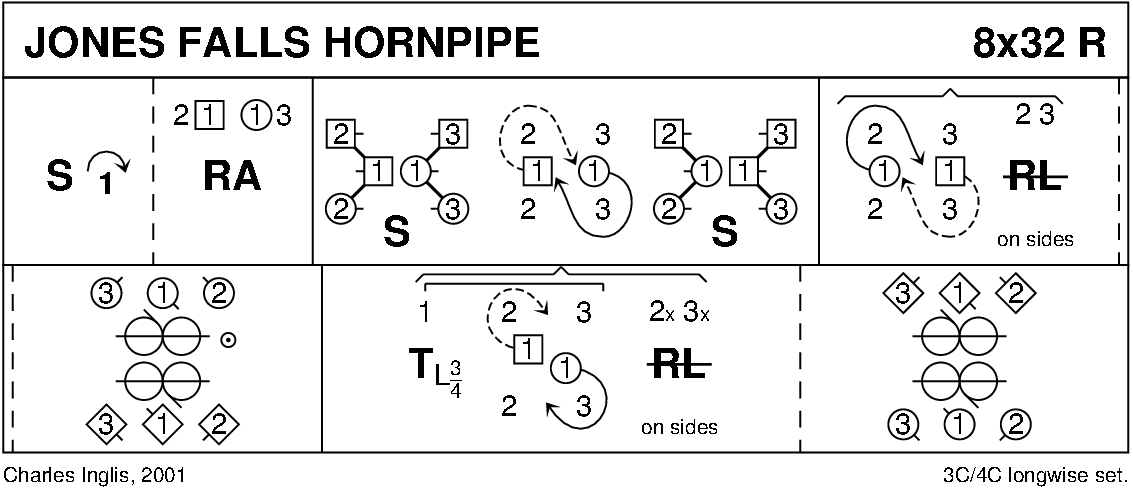 Jones Falls Hornpipe Keith Rose's Diagram