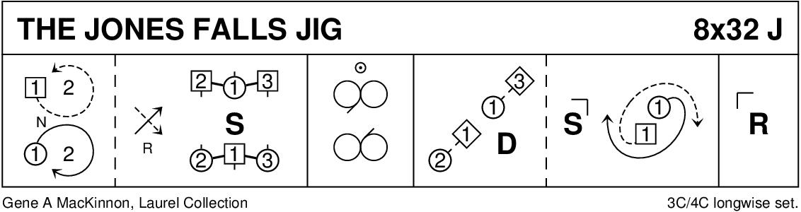 The Jones Falls Jig Keith Rose's Diagram