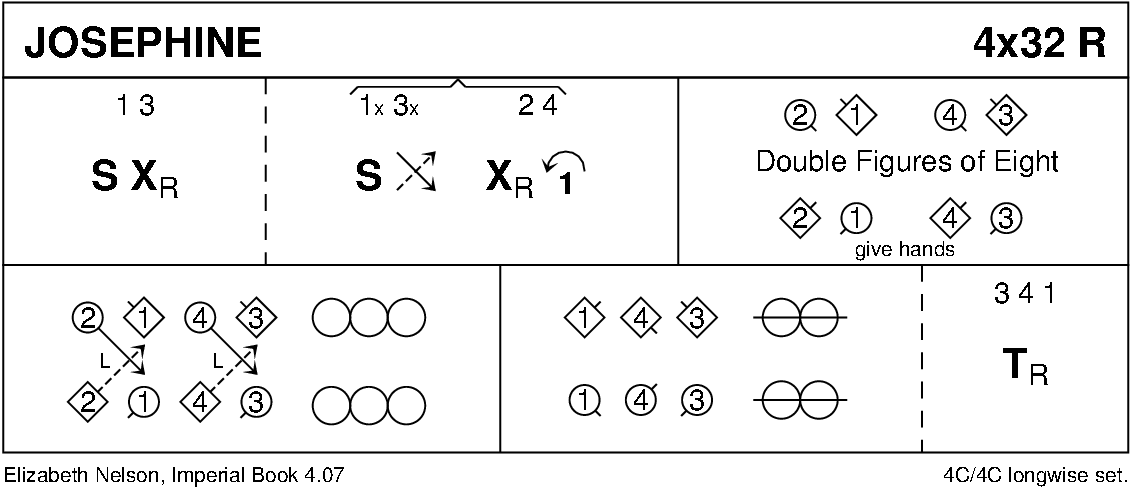 Josephine Keith Rose's Diagram