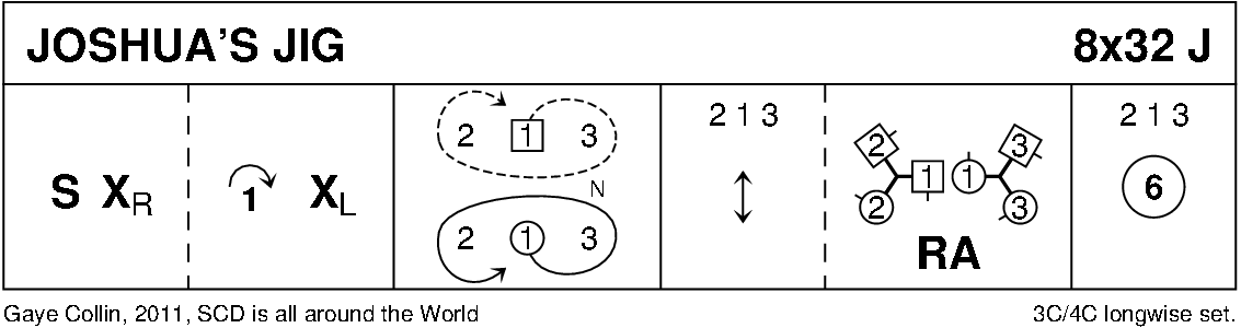 Joshua's Jig Keith Rose's Diagram