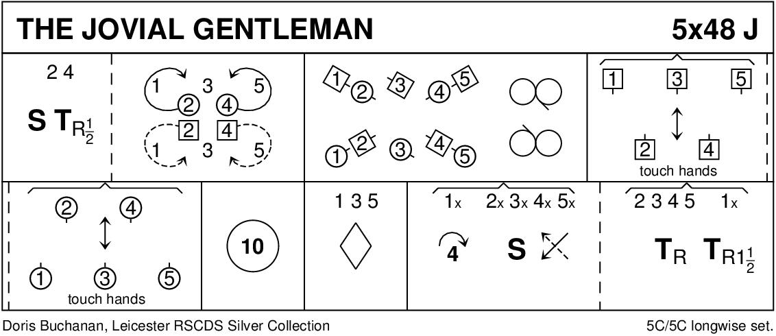 The Jovial Gentleman Keith Rose's Diagram