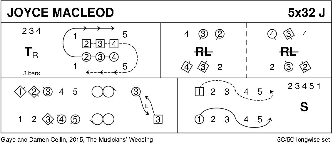 Joyce MacLeod Keith Rose's Diagram
