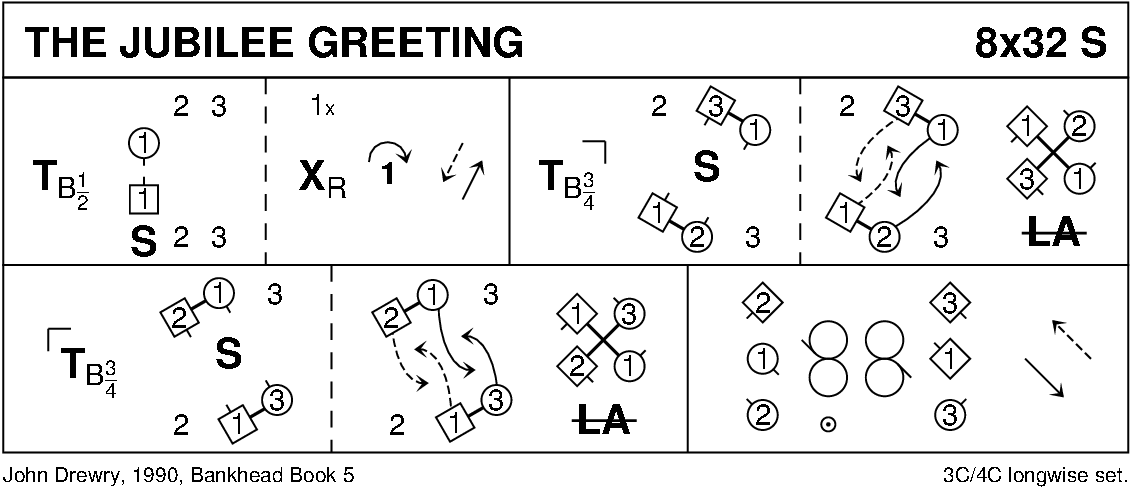 The Jubilee Greeting Keith Rose's Diagram