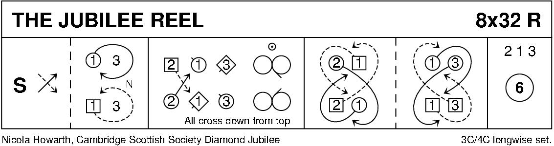 The Jubilee Reel (Howarth) Keith Rose's Diagram