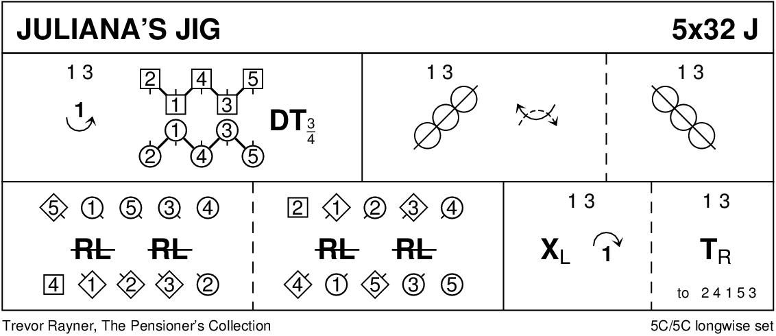 Juliana's Jig Keith Rose's Diagram