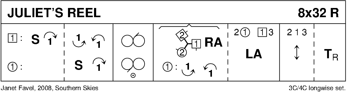 Juliet's Reel Keith Rose's Diagram