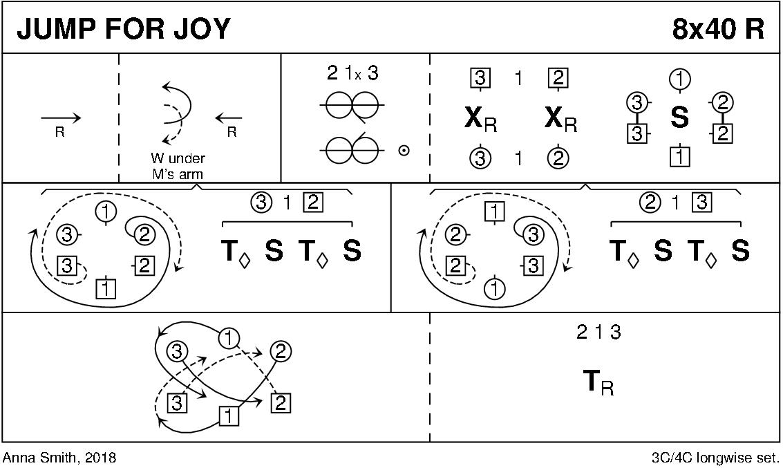 Jump For Joy Keith Rose's Diagram