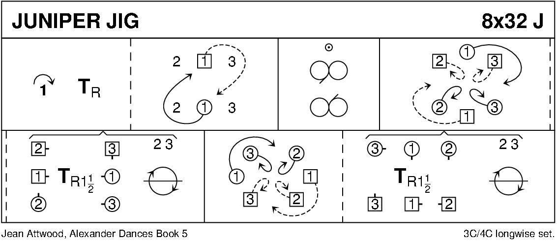 Juniper Jig Keith Rose's Diagram