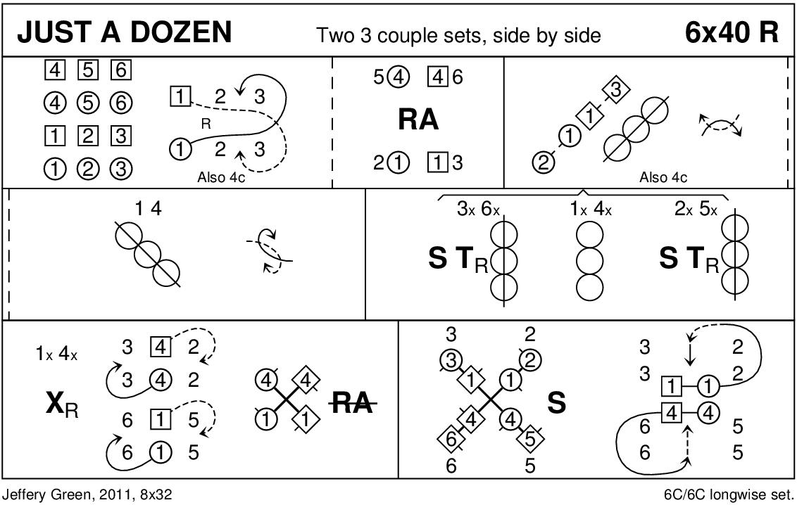 Just A Dozen Keith Rose's Diagram