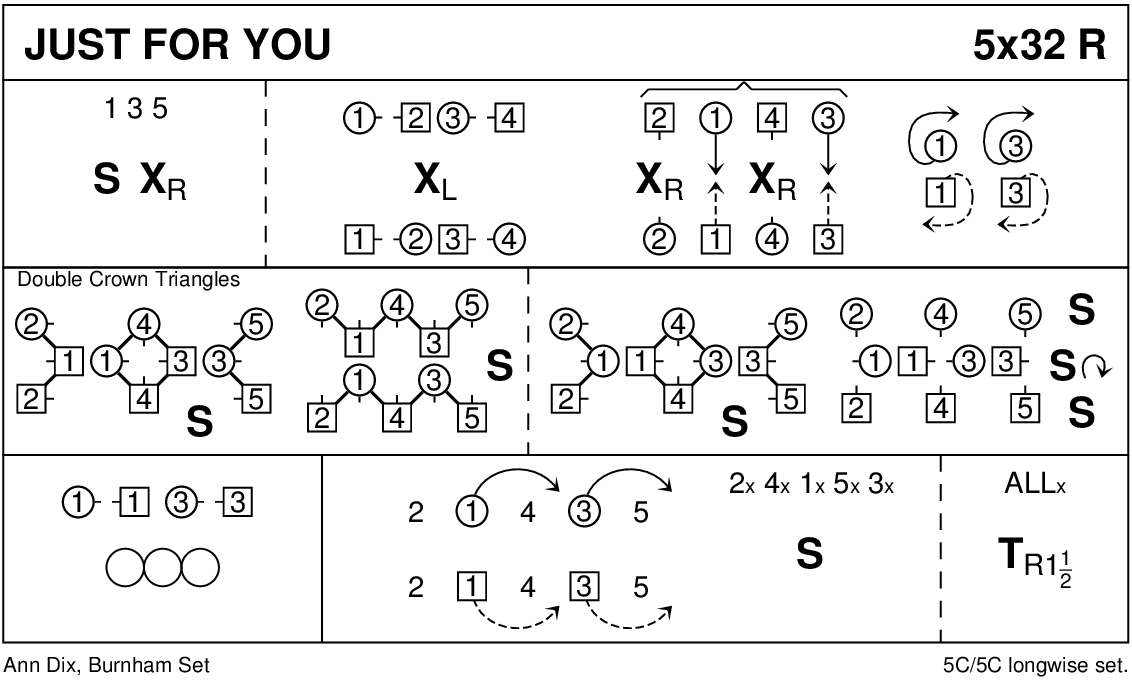 Just For You (Dix) Keith Rose's Diagram