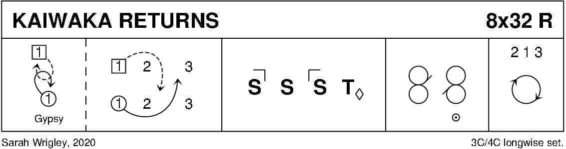 Kaiwaka Returns Keith Rose's Diagram