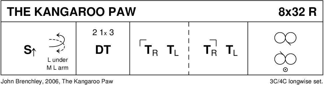 Kangaroo Paw Keith Rose's Diagram