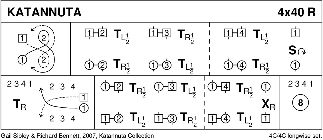 Katannuta Keith Rose's Diagram