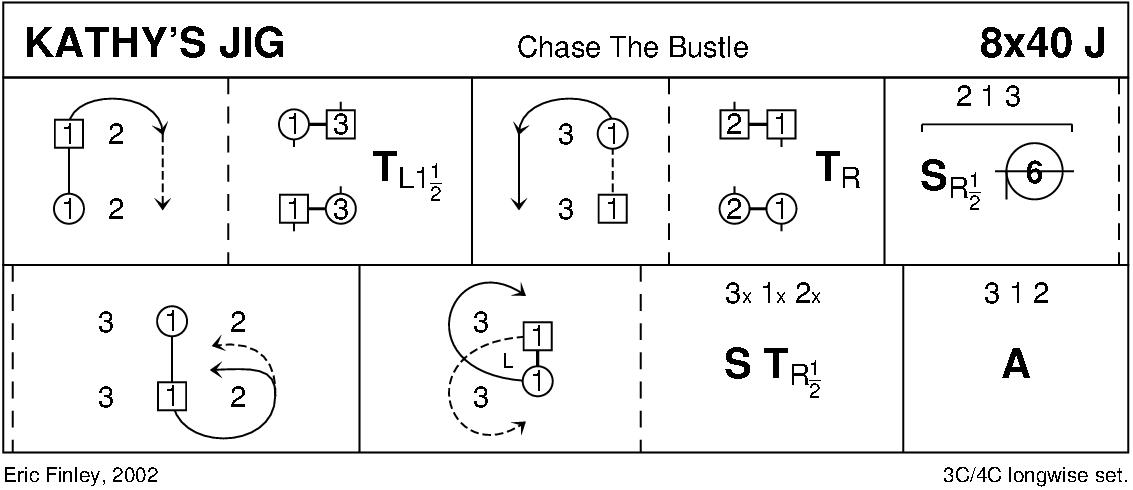 Kathy's Jig Keith Rose's Diagram