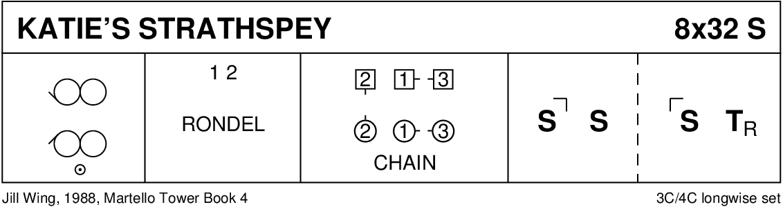 Katie's Strathspey Keith Rose's Diagram