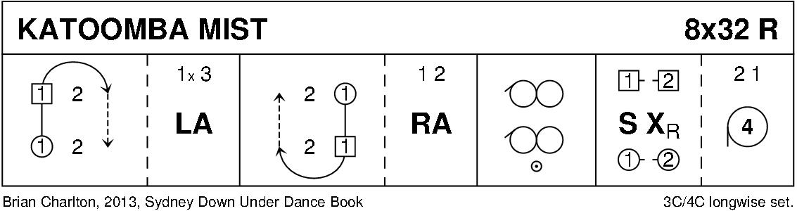 Katoomba Mist Keith Rose's Diagram