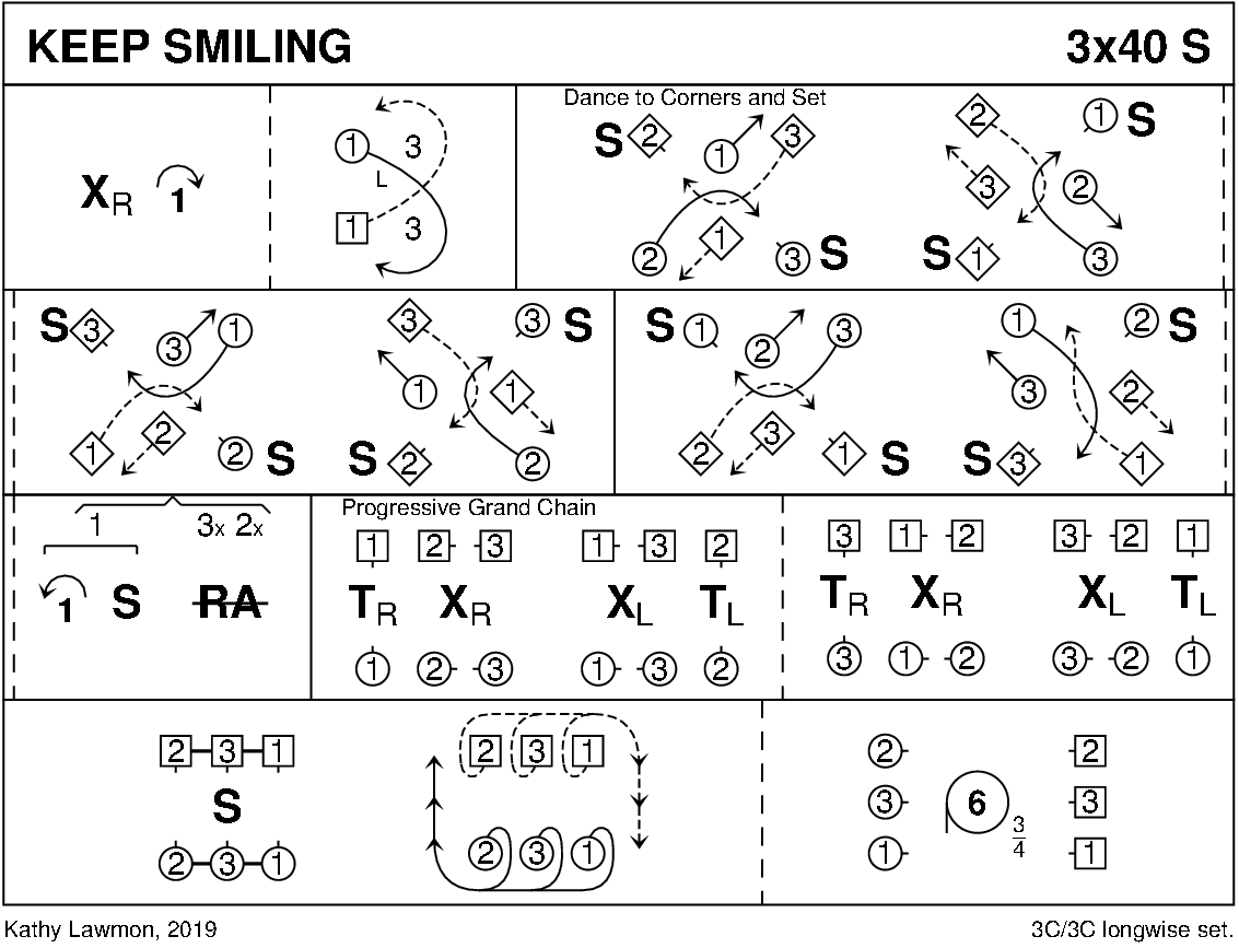 Keep Smiling Keith Rose's Diagram