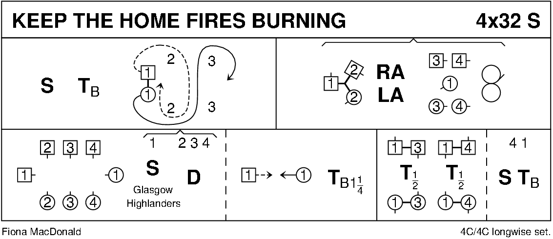 Keep The Home Fires Burning Keith Rose's Diagram
