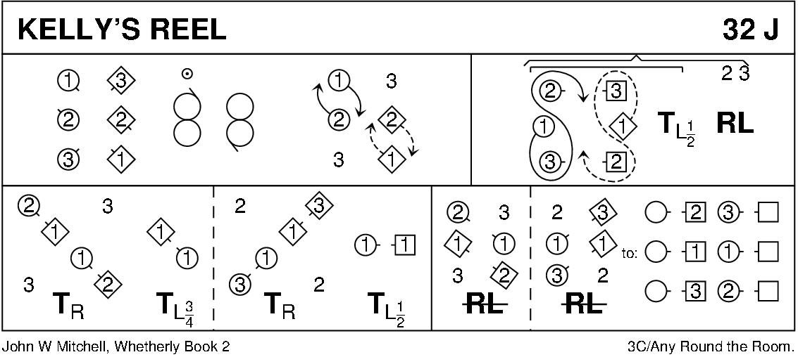 Kelly's Reel Keith Rose's Diagram
