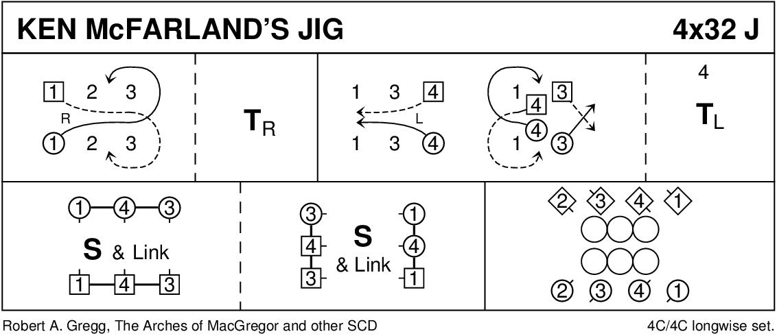 Ken McFarland's Jig Keith Rose's Diagram