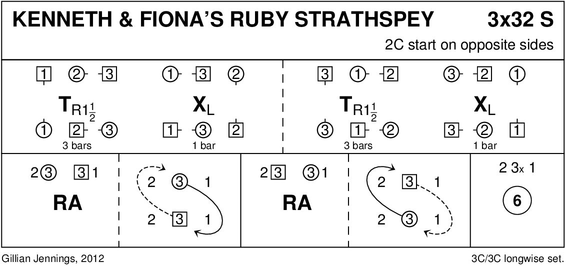 Kenneth And Fiona's Ruby Strathspey Keith Rose's Diagram